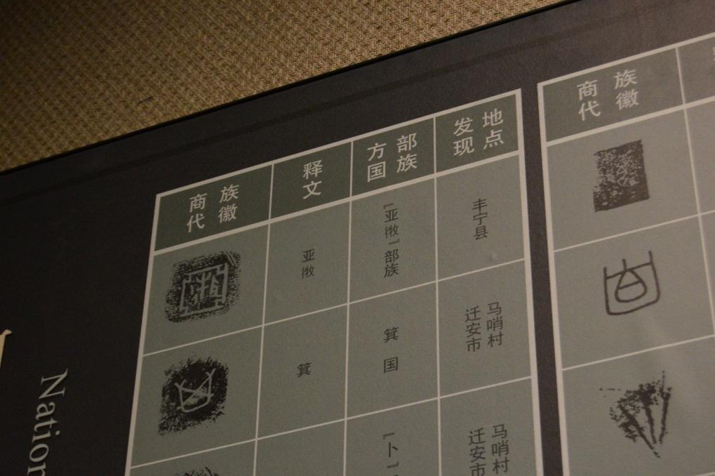 古燕族徽2