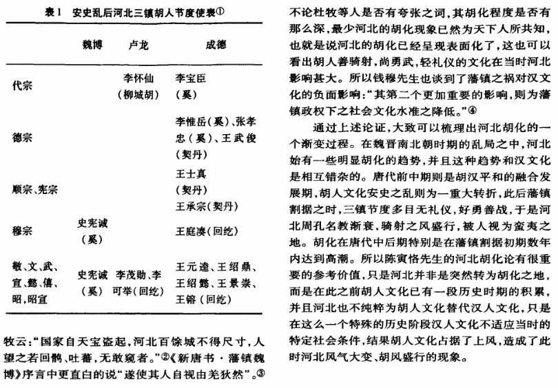 试论唐代河北胡化的渊源及发展 (7)